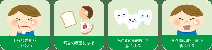 乳歯が虫歯になると