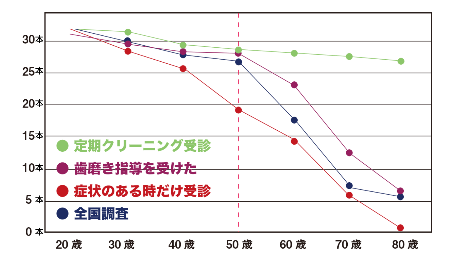 長崎大学新庄教授のデータより